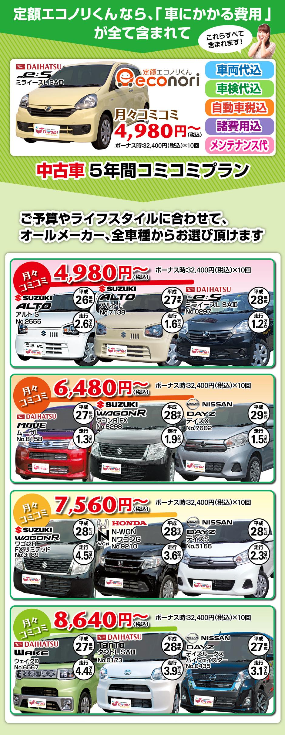 徳島 中古車 定額